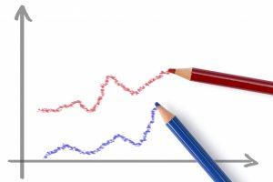 青いグラフと赤いグラフ